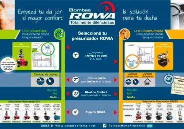 Como seleccionar un presurizador ROWA